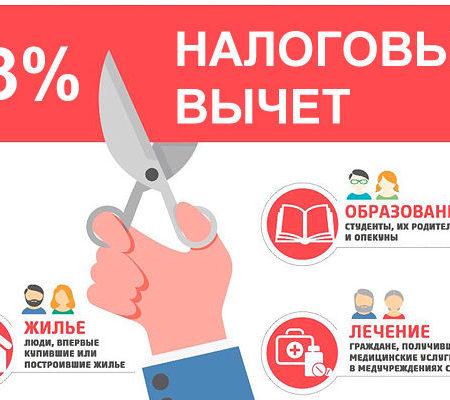 Дума ограничивает размер вычета по НДФЛ за проценты по ипотеке суммой 3 млн. руб.